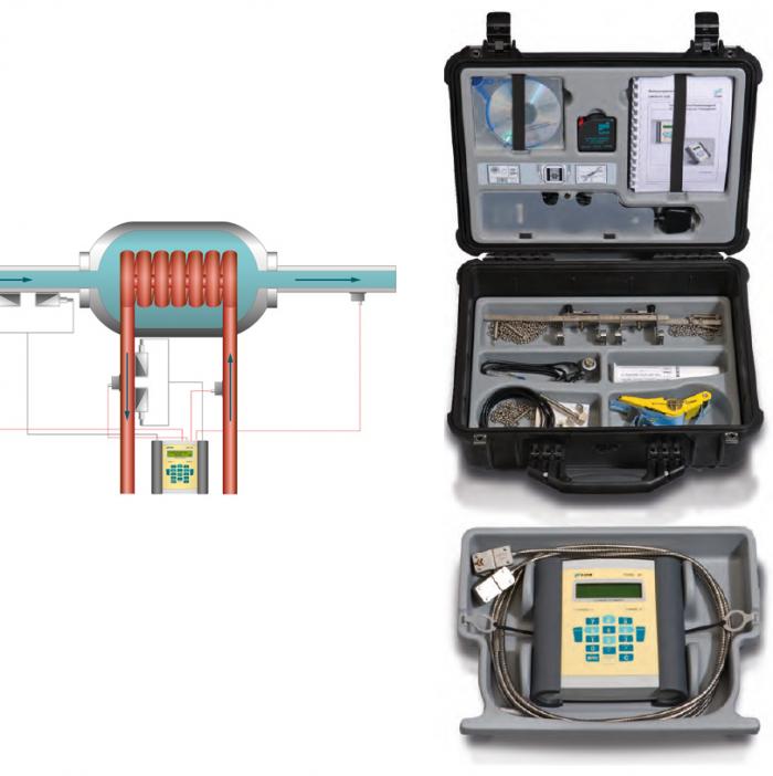 Valise F601 + Schéma mesure énergie
