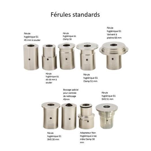 Férules standards